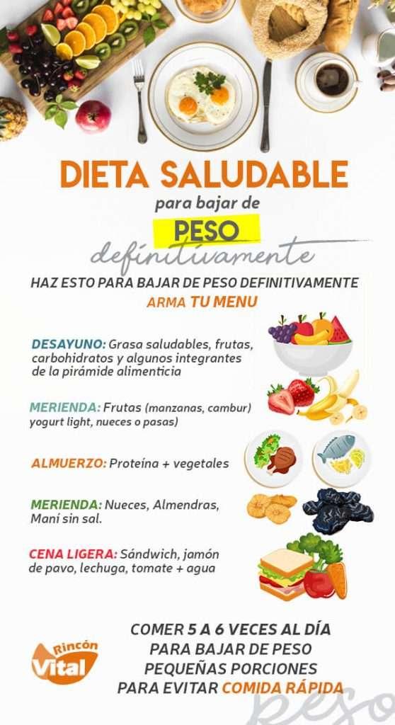 Dieta saludable para bajar de peso definitivamente..
