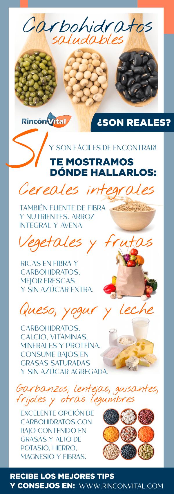 Conoce y sacale el beneficio a los carbohidratos saludables