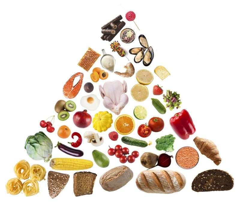Enterate como te beneficia conocer y poner en práctica el uso de la Pirámide de alimentos